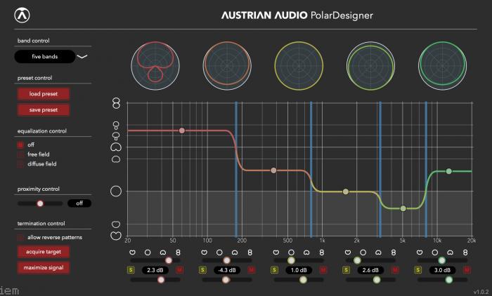Austrian Audio PolarDesigner
