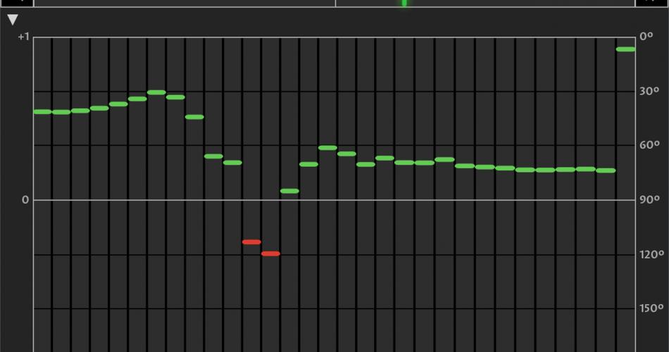 MAAT 2BC multiCORR plugin
