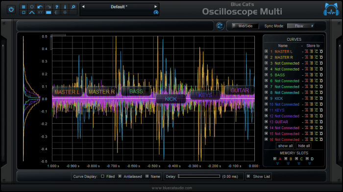 Blue Cat Oscilloscope Multi