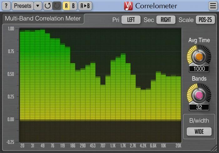 Voxengo Correlometer 1.1
