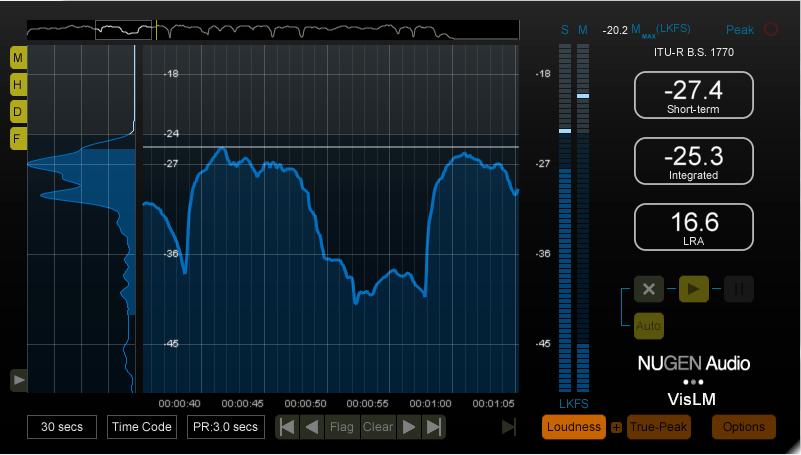NUGEN Audio VisLM