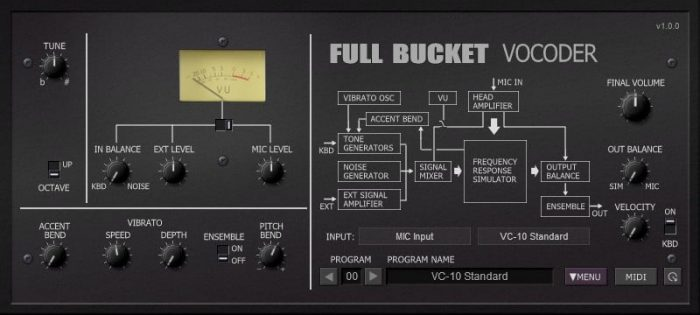 Full Bucket Vocoder