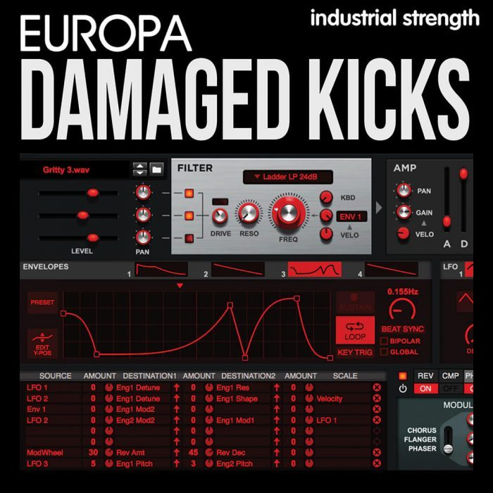 Industrial Strength Europa Damaged Kicks