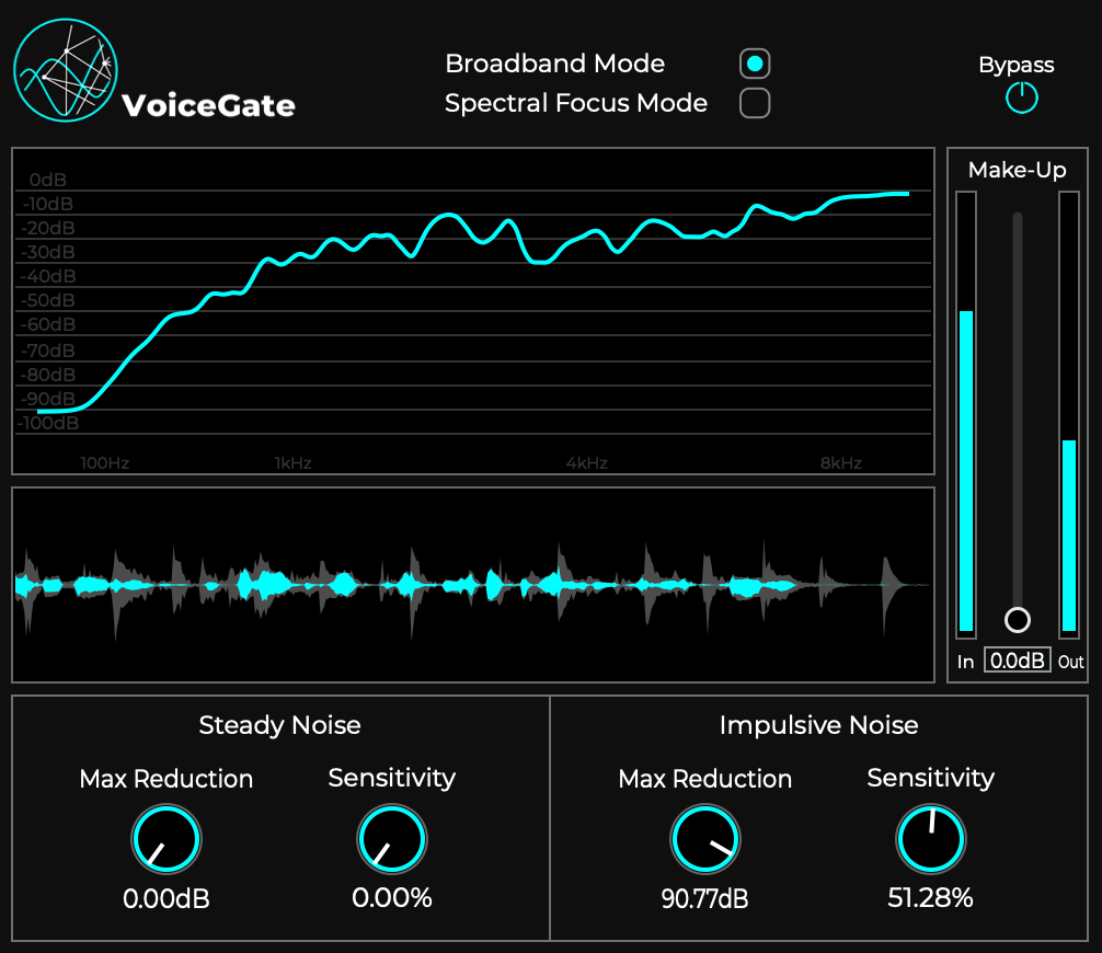 Clean up your speech and vocal recordings with accentize VoiceGate