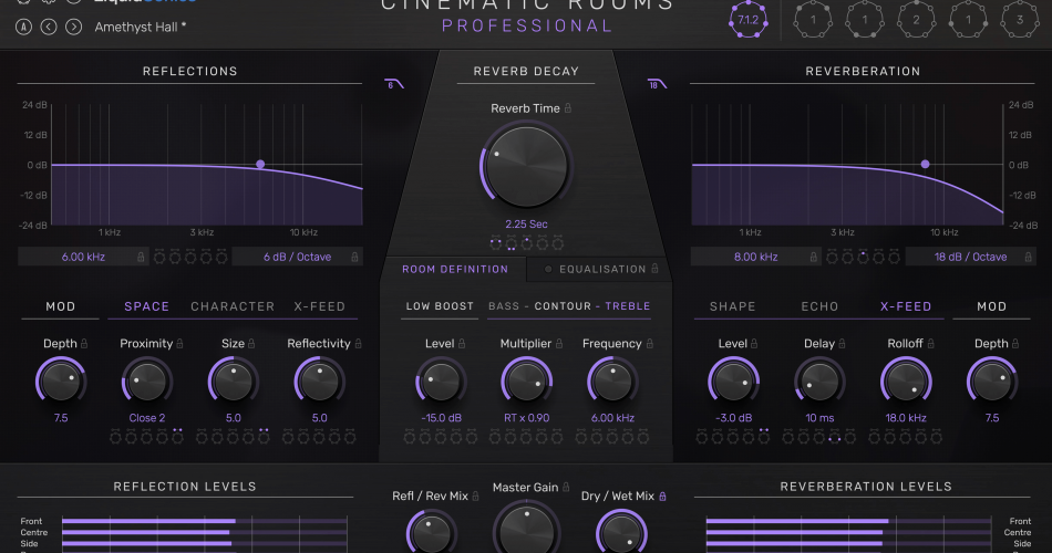 LiquidSonics Cinematic Rooms Pro