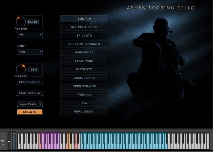 Wavelet Ahen Scoring Cello