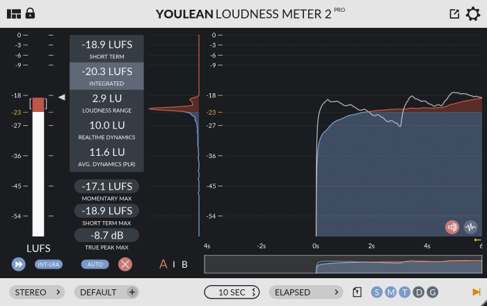 Youlean Loudness Meter 241 PRO