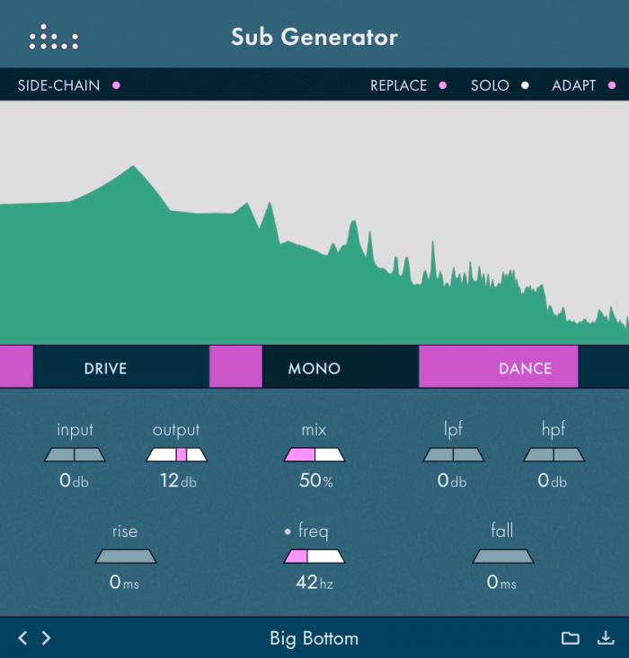 Denise Sub Generator