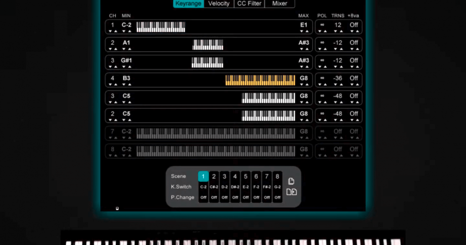 HD Instruments ZoneMatrix