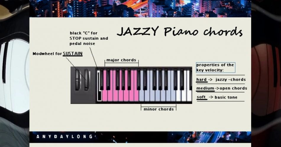 AnyDayLong Jazzy Piano Chords