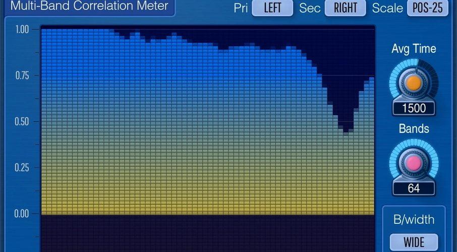 Voxengo Correlometer